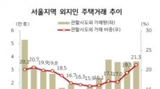 외지인이 콕 찍은 서울 자치구, 주택가격 상승률도 높아