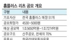 """홈플러스 리츠 상장철회 """"우려가 현실로""""MBK파트너스 7.3조 투자금 회수 불투명"""