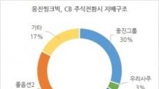 웅진 이번엔 5000억 CB 발행…코웨이 인수에 '올인'