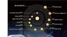 """[세계의 기업가]""""화성에 식민지""""…끝 모를 상상력의 미래 설계자, 일론 머스크"""
