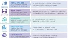 """삼정회계법인 """"5G시대, M&A가 기업 성패 가를 것"""""""