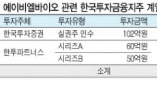 한국금융 3사, 에이비엘바이오로 1640억 '잭팟'
