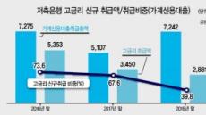저축銀 중금리 대출금리 0.5%p 하향