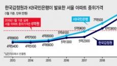 6억이야 8억이야…서울아파트 중위가격 '미스터리'