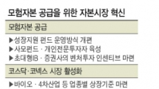 초대형IB 등 '큰손'에 인센티브…혁신벤처 투자 '물꼬트기'