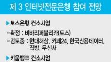 중기대출 vs 생활금융…토스-신한금융 인뱅 '결별'