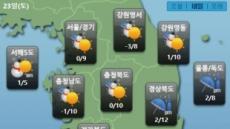 주말 내내 꽃샘추위 '극심'…내일은 곳곳 비나 눈 내려