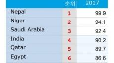 '공기 최악' 5개국에 한국도?…OECD 자료 보니, 74위