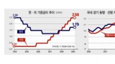 '금리인하' 거부감 턴 한은…GDP·추경에 쏠린 눈