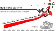 [2020 예산편성 방향] 예산, 500조 넘었다
