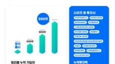 트리플, 300억원 규모 시리즈 B 투자 유치 성공