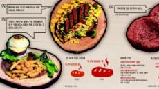 [맛있는 가짜의 반격] 불맛·육즙까지 그대로…'고기 없는 고기' 미식가를 홀리다