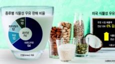 [맛있는 가짜의 반격] 아몬드·코코넛·귀리…'우유 아닌 우유'시대 개막