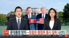 文대통령 사진에 北 인공기…연합뉴스TV 또 방송사고