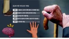 가만히 있어도 떨리는 손·심한 잠꼬대…파킨슨병 전조증상?