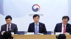 휘발유 리터당 65원 오른다…정부, 유류세 인하 폭 축소