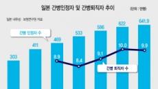 직원 부모도 챙기는 日 기업…한국은?
