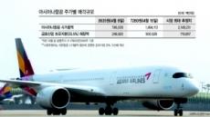 아시아나항공 매각…앞서 달리는 주가가 발목 잡나