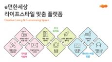 """""""1200만 빅데이터 활용""""…대림산업, e편한세상 주거 플랫폼 'C2 HOUSE' 론칭"""