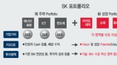 SK 신사업 '4인방' 기업가치 40兆로 키운다
