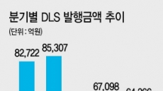 글로벌 통화 완화기조에 DLS '시들'