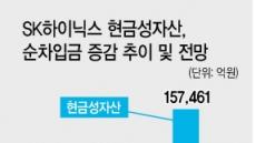 실적부진에도 주가 급등 SK하이닉스…반도체 업황 기대감 '굿'