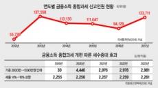 """""""기준 1000만원으로…"""" 與, 다시 꺼낸 금융소득 종합과세 확대"""