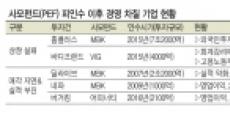 투자금 회수시기 오니…사모펀드 '민망한 실력' 드러나