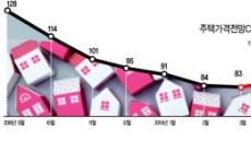 집값 전망 반등…주택시장 봄 오나
