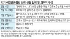 여신금융협 회장선출 스타트