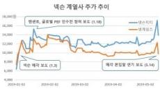 매각 물거품(?)…넥슨株 발빼는 투자자들
