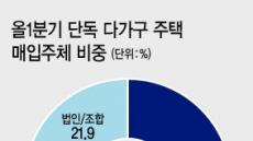 서울 1분기 단독·다가구 거래 '반토막'