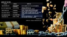 """[상의, 경제계 의견 담은 리포트 국회 제출]""""기업의욕 꺾는 세계최고 상속세율 수술…투자·일자리 유도를"""""""