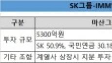 SK와 손잡은 IMM, 베트남 자본시장 최강자 '예약'