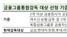 카드 팔아도 롯데 금융그룹통합감독 대상, 왜?