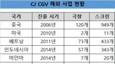CJ CGV, 러시아에 추가 투자
