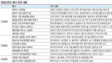 """최종구 """"한국, 전세계 핀테크 '테스트베드'"""""""