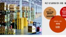 글로벌 사모펀드, 유통·물류 투자 '잰걸음'
