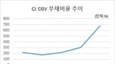 CJ CGV, 부채비율 370%p 상승한 까닭은