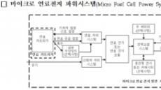 '마이크로 연료전지 파워시스템', 한국 최초 수소경제 국제표준