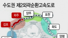 현대건설, 5615억원 김포~파주 고속道 공사 수주