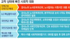 6개월간 헛바퀴만 돈 '경사노委'
