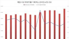 끊이지 않는 소비자 피해, 배달의 민족ㆍ11번가 규제 강화 재추진