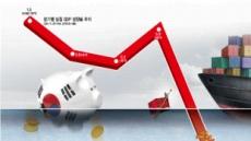 외환위기 때로 돌아간 한국경제