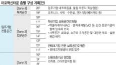 '한국판 실리콘밸리' 마포혁신타운 첫삽