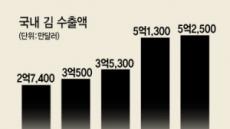 [BTS 인기 부럽지 않는 'K-푸드']日도 노리대신 김…한국식재료는 '슈퍼푸드'