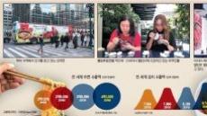 [BTS 인기 부럽지 않는 'K-푸드']유튜브 탄 '한국의 맛'…지구촌 '프리미엄 웰빙푸드' 자리매김