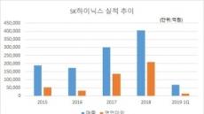 """'화웨이 리스크' 언제까지? 證, """"재고 소진 9월 분수령…반도체株도 저점"""""""