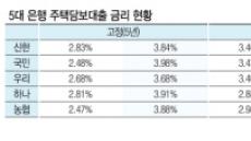 시중은행 年 2.4% 주담대 등장…고정금리만 '뚝~뚝'