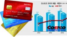 코스트코방지법 무산?…독점카드 계속된다